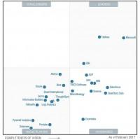 Le magic quadrant établi par Gartner en février 2017 pour le marché mondial de la BI et de l'analytique. Illustration : D.R.