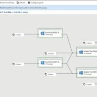 Le service Azure Migrate que Microsoft va ouvrir la semaine prochaine permet de visualiser les dépendances des applications tournant dans des VM VMware. (crédit : Microsoft)