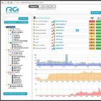 Capture d'écran du tableau de bord de RG Supervision.