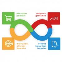 TIE Kinetix développe la plateforme Flow qui permet de gérer les processus de ventes indirectes de bout en bout. (Crédit : TIE Kinetix)