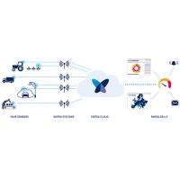 Dans le cadre de la collaboration entre Paessler et Sigfox, les deux sociétés participeront chacune au réseau de partenaires de l'autre. (Crédit : Sigfox)