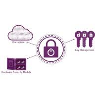 La plateforme SafeNet Data Protection On Demand permet de gérer différents services de sécurité comme le chiffrement, gestion des clés de sécurité ou des modules matériels. (Crédit : Gemalto)