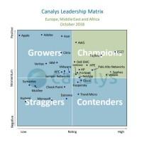 C'est la première fois qu'ESET est nommé parmi les « champions » du Canalys Leadership Matrix. (Crédit : ESET)