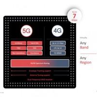 Le modem 7nm Snapdragon X55 de Qualcomm devrait être commercialisé à la fin de l'année 2019 auprès des fabricants. (Crédit : Qualcomm)