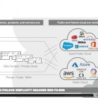 Le service Contrail SD-WAN de Juniper supporte jusqu'à 10 000 sites connectés. (Crédit Juniper)