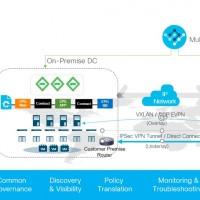 Cisco pousse son service Cloud ACI sur AWS - Distributique