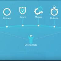 Avec le rachat de la start-up Zingbox, Palo Alto accélère dans la sécurité IoT sans passer par la case développement interne. (Crédit : D.R.)