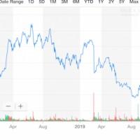 Les analystes anticipent un retour du cours de l'action de Nutanix vers les 50 dollars.