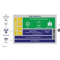 Smart Edge est une plateforme native, évolutive et sécurisée pour l'informatique de pointe multi-accès (MEC). (Crédit : Intel)