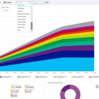 Azure Cost Management permet d'analyser les coût liés au cloud plus clairement en les séparant par catégories. Illustration : Microsoft.