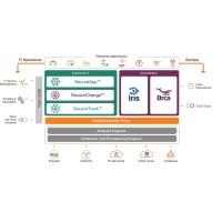 Dasn sa gamme de produits, Tufin vend une suite d'orchestration de la sécurité du réseau d'une entreprise. (Crédit : Tufin)