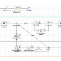 Appian profite de ce rachat pour annoncer ses propres fonctionnalités de RPA qu'elle intègrera à sa plateforme de développement low code. (Crédit : Appian)