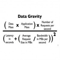 Data gravity : l'irrésistible course au volume