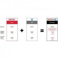 La prévision de synergie de Xerox avec HP rend compte d'un ensemble pesant plus de 66 milliards de dollars. (crédit : Xerox)