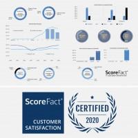 Les résultats de l'audit mené par Scorefact sont remis sous forme de dashbord à l'intégrateur qui peut notamment comparer ses résultats par rapport à ses concurrents qui ont participé à l'expérience. (Crédit : Scorefact)