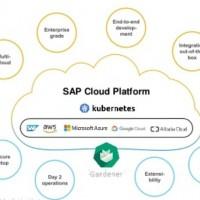 La Cloud Platform est au centre de très nombreux services et applications pour SAP dont Kubernetes. (Crédit : SAP)