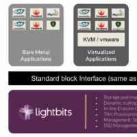 La solution Lightbits fonctionne particulièrement bien avec les applications cloud natives, les applications en mémoire et distribuées telles que Cassandra, mongoDB, MySQL et Spark. (Crédit : Lightbits)