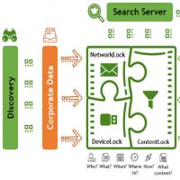 DeviceLock DLP vient prévenir les fuites de données aux points de terminaison. (Crédit : DeviceLock)