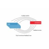 Les premiers clients d'OpenIO ont été ses sociétés sœurs Vade Retro Technology et Scalair. (Crédit : OpenIO)