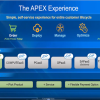 L'ambitieux projet APEX de Dell Technologies arrivera en France en 2021 selon Sébastien Verger, CTO du fournisseur dans l'Hexagone. (Crédit Dell)
