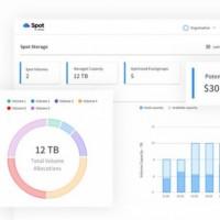 Spot Storage permet à la fois de provisionner des surcapacités cloud aussi bien pour des machines virtuelles que des containers. (crédit : NetApp)