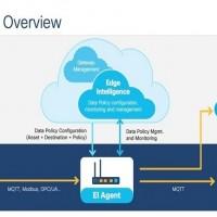 Après Azure, Cisco apporte ses logiciels et services IoT à AWS.
