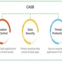 Palo Alto Networks veut faciliter l'adoption du zero trust dans l'entreprise. (Crédit Palo Alto Networks)