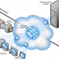 En s'appuyant sur les infrastructures de GCP, Citrix compte accélérer le déploiement de son offre DaaS dans les entreprises. (Crédit D.R.
