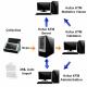 Lexmark se développe dans le logiciel en rachetant Kofax