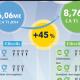 Activité trimestrielle en hausse et levée de fonds réussie pour Octo Technology