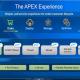 Dell Technologies engage ses partenaires dans son projet APEX