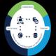La partition Zero Trust monte en gamme chez Cisco