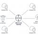 AWS Transit Gateway Connect travaille avec plus de fournisseurs réseau