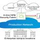 Le Network as a Service décolle dans les entreprises