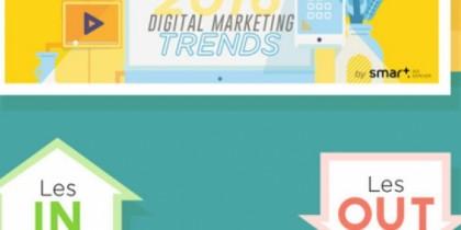 Infographie : les tendances du marketing digital en 2016