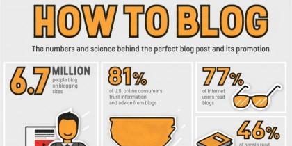 Comment lancer un blog ... sans se louper ?