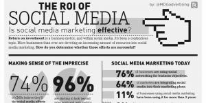 Médias sociaux et ROI font ils bon ménage ?