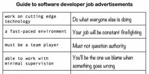 Développeurs web : décodez le jargon des recruteurs dans les offres d'emploi