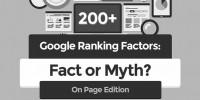 Référencement naturel sur Google (SEO) : Comment démêler le vrai du faux ?