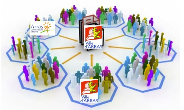 Mutualisation du SI RH CUA / Ville d'ARRAS