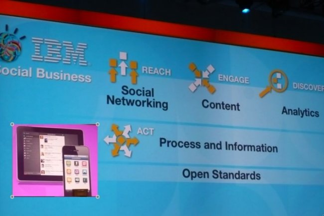 La version 4.0 d'IBM Connections intègre des interactions avec des applications externes dans son flux d'activités (crédit photo : M.G.)