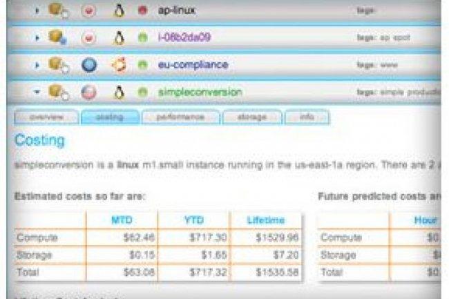 Le service UptimeCloud inclut des fonctions prévisionnelles des coûts d'utilisation d'AWS (source : Uptime)