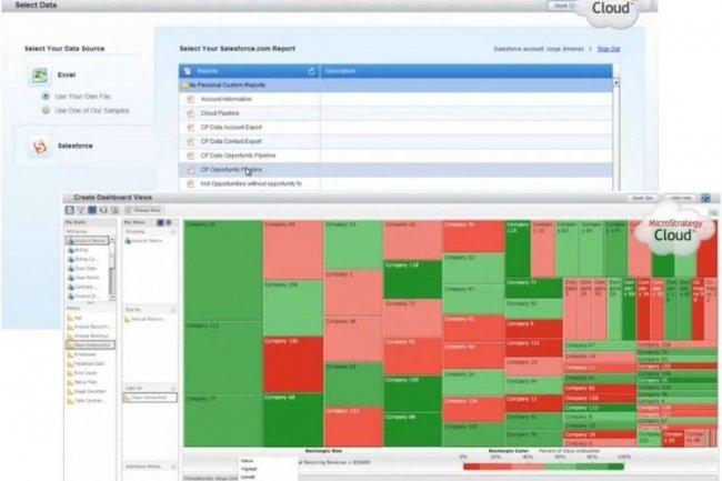Parmi les modèles de visualisation de données disponibles en ligne dans Cloud Personal, de MicroStrategy, figure la carte de chaleur (ci-dessus avec des données issues de Salesforce).
