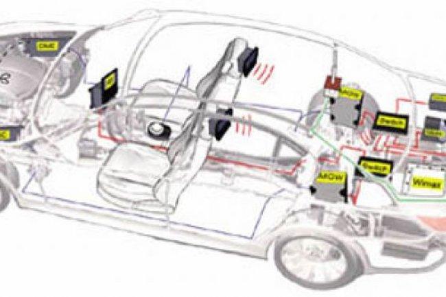 Projet BMW idrive en Ethernet Crédit Photo : BMW