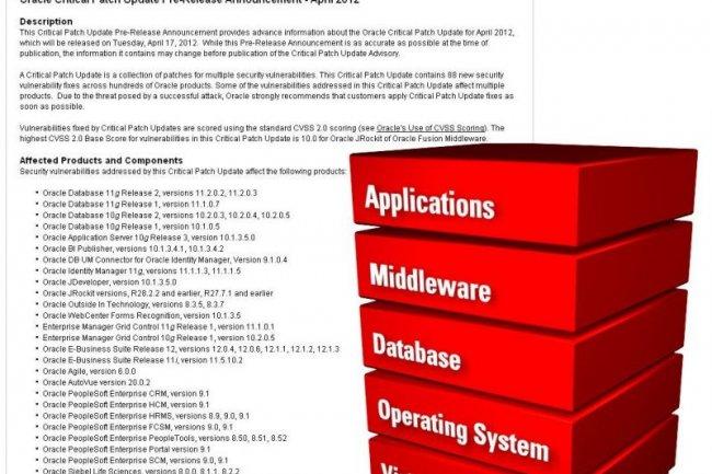 La mise à jour de sécurité d'Oracle pour le mois d'avril réunit des correctifs pour la base de données, les logiciels middleware, les applications et les produits Sun (cliquer sur l'image pour l'agrandir).