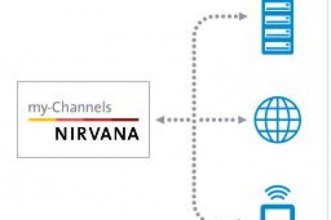 Les solutions middleware de l'éditeur britannique my-Channels, racheté par Software AG, couvrent les applications d'entreprise, web et mobiles (crédit : D.R.)