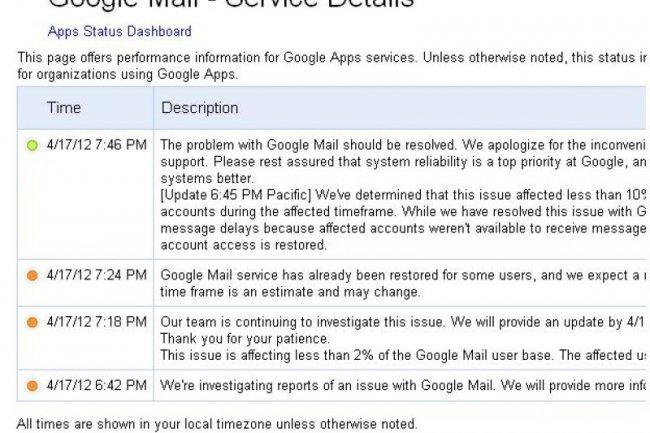 La panne de Gmail de mardi a touché plus de 33 millions d'utilisateurs