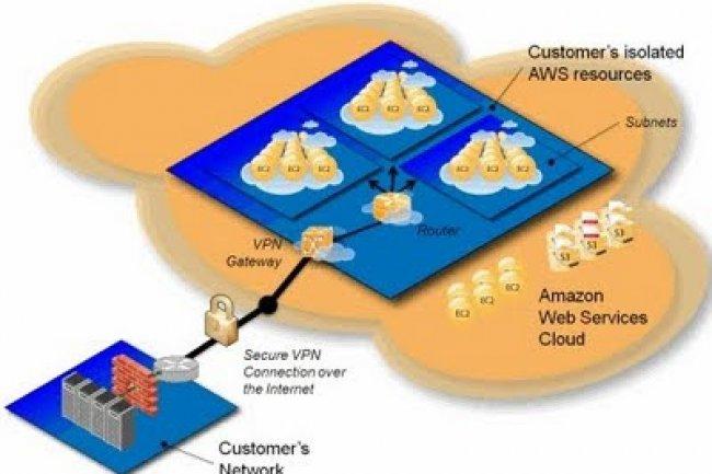 Amazon courtise les entreprises avec son cloud privé virtuel (VPC)