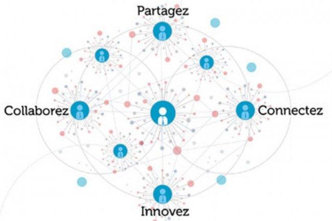 Les r�seaux sociaux dopent-ils la productivit� des entreprises ?