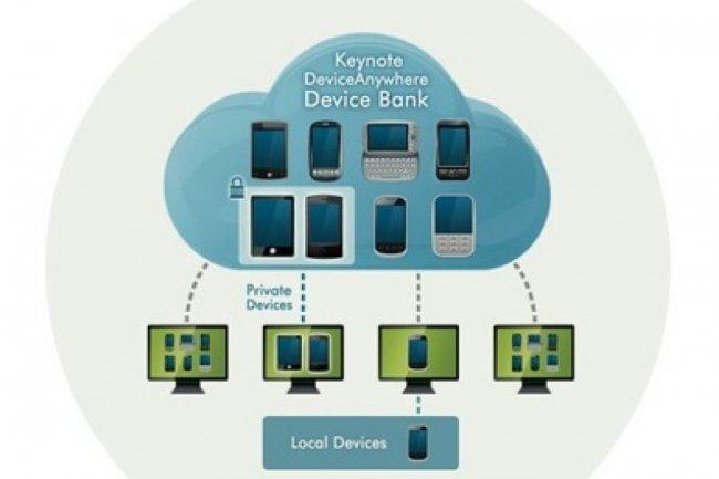 Les entreprises, plus exigeantes sur les tests d'applications mobiles